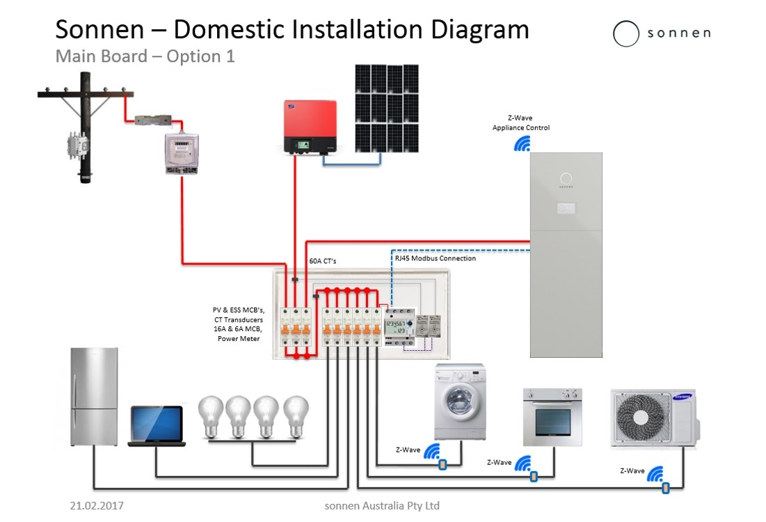 Pv wiring diagram nz wire center exelent domestic switchboard wiring diagram gift best images for rh oursweetbakeshop info solar pv 2 phase transformer diagrams solar pv 2 phase transformer cheapraybanclubmaster Choice Image