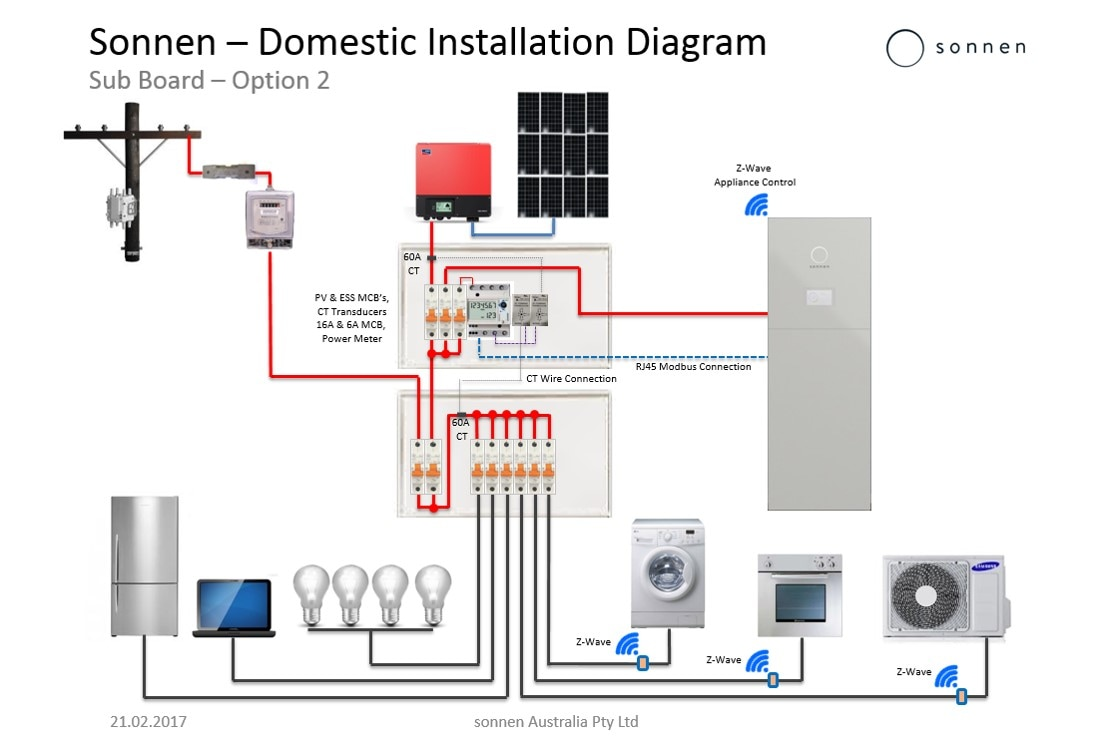 wiring a wall socket australia free download diagrams