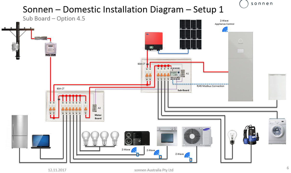 sonnen – domestic installation diagram - dual systems main board – setup 1  - option 5