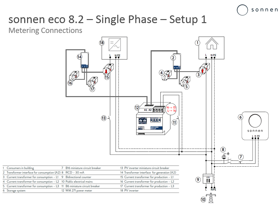 sonnen - meter & ct arrangements - single phase - setup 4