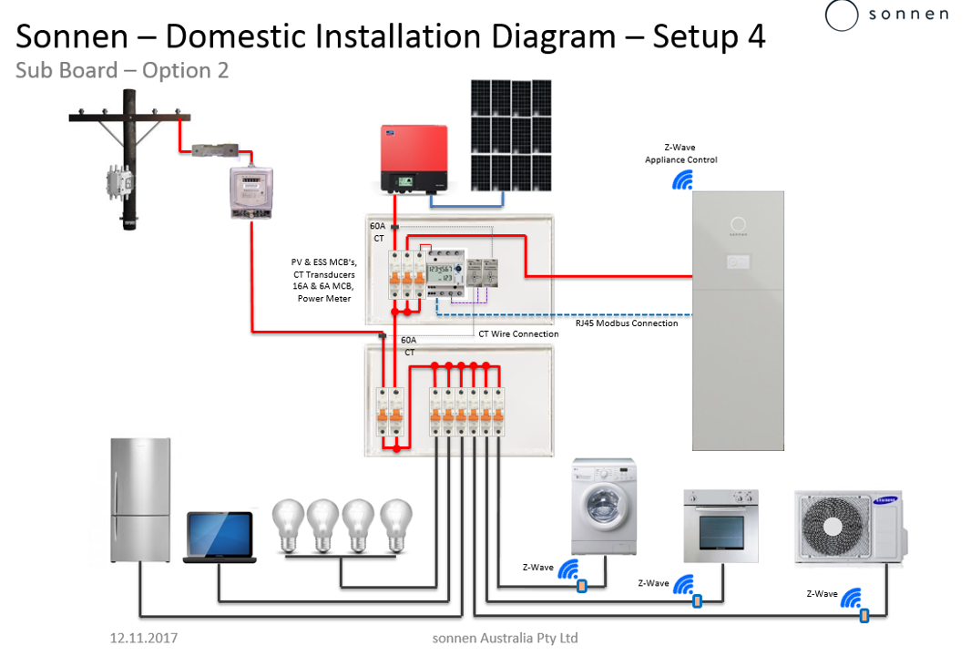 documentation sonnen support australia rh sonnensupportaustralia com au PV System 3 Line Diagram PV Optimizers