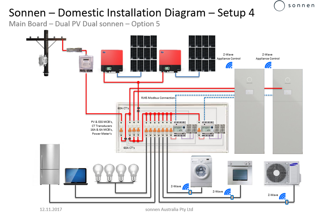 Super Installation Diagrams Sonnen Support Australia Wiring Cloud Mangdienstapotheekhoekschewaardnl